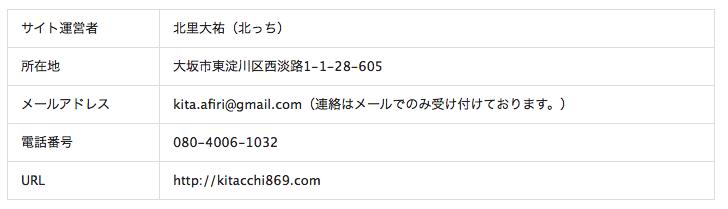 スクリーンショット 2015-09-10 17.52.47