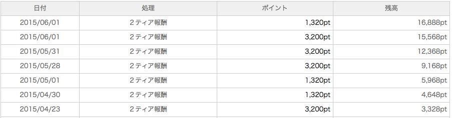 スクリーンショット 2015-06-01 8.59.54