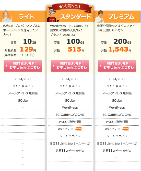 sakura-server2