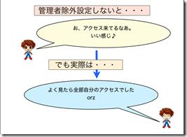 i2iアクセス解析の設置方法を伝授!(動画付き)
