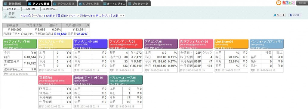 「報酬画面」と「アクセス解析」を、一覧で見れちゃう素敵な無料ツール