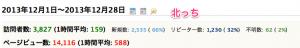 1つの趣味ブログで6万以上稼げるようになりました。