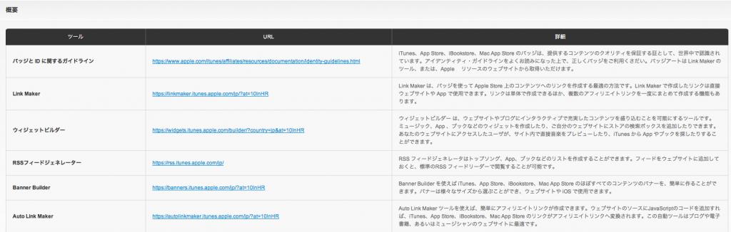 iTunesアフィリエイト2