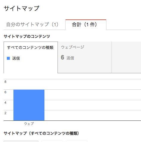 スクリーンショット 2014-03-05 19.59.46