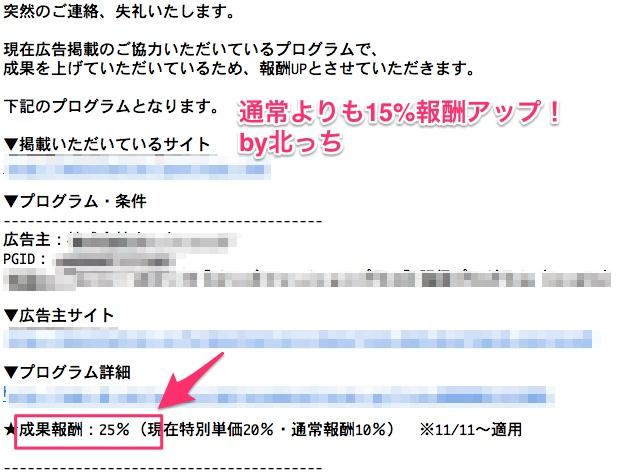趣味ブログと提携している広告のアフィリエイト報酬が15%アップした。