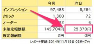 1日で3万円近い報酬が1つの趣味ブログから出て焦った件。