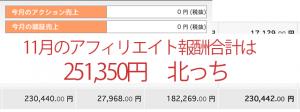 1ヶ月で25万円アフィリエイト報酬を1つの趣味ブログで稼げた。