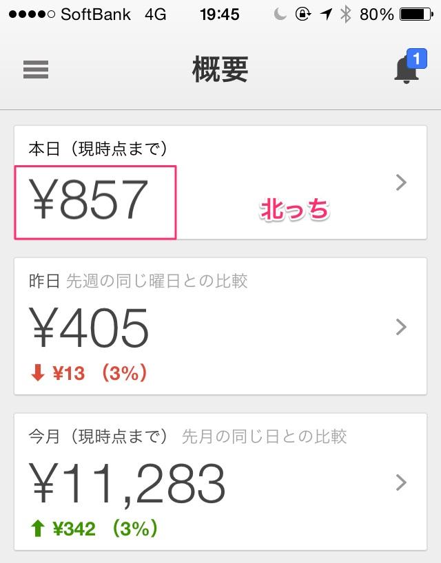 アドセンス報酬がクリック3回だけで800円稼げてた件。