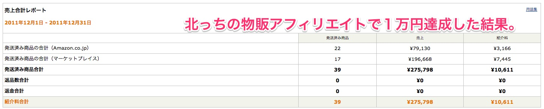 物販1万円