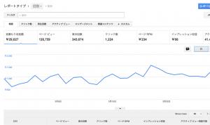 Googleアドセンスからサイト(ブログ)関連コンテンツユニットの利用が出来るようになった。