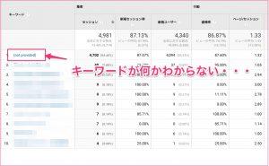 Google Analytics(グーグル アナリティクス)の初心者向け登録、設定方法