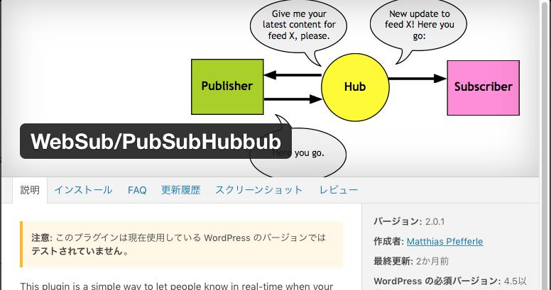 WordPressのブログ記事をGoogleに素早くインデックスさせるプラグイン「PubSubHubbub」