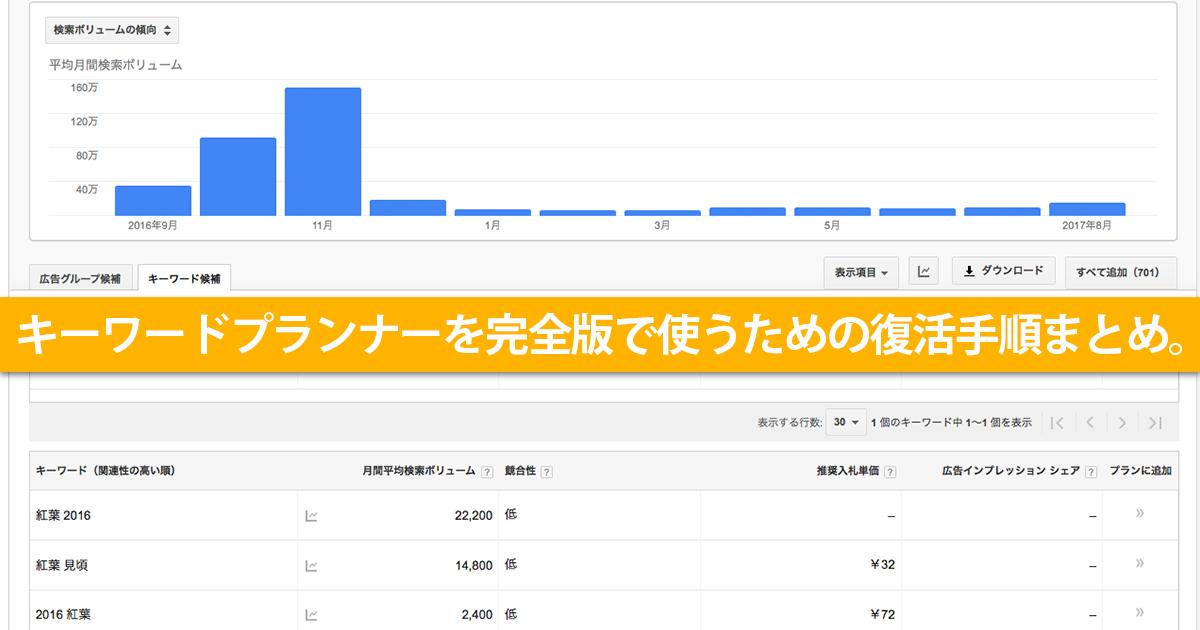Googleキーワードプランナーを完全版で使うための方法 広告費237円で復活!